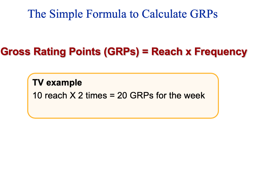 How To Calculate Gross Rating Points